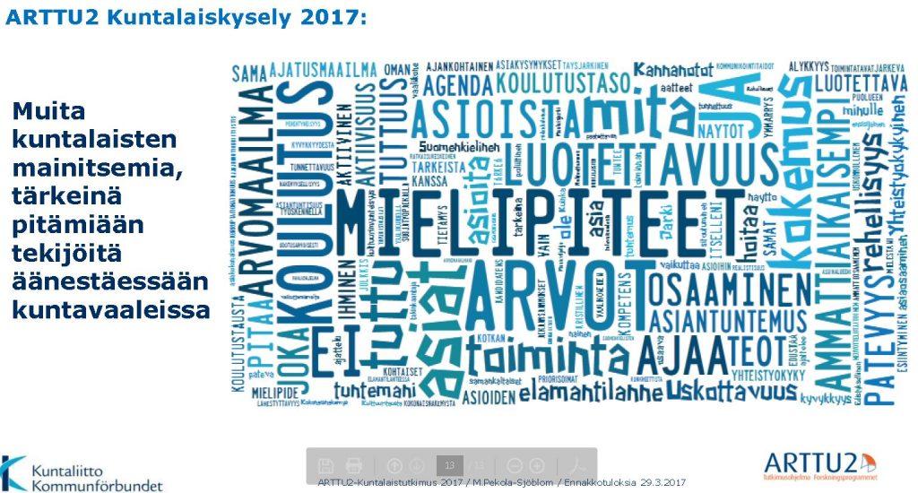 Aerrukysely20170330