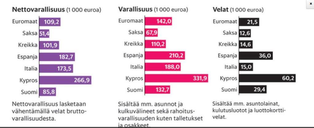 Euroallueenvarallisuus20130411