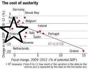 FiscalcostofausterityWolf20130227