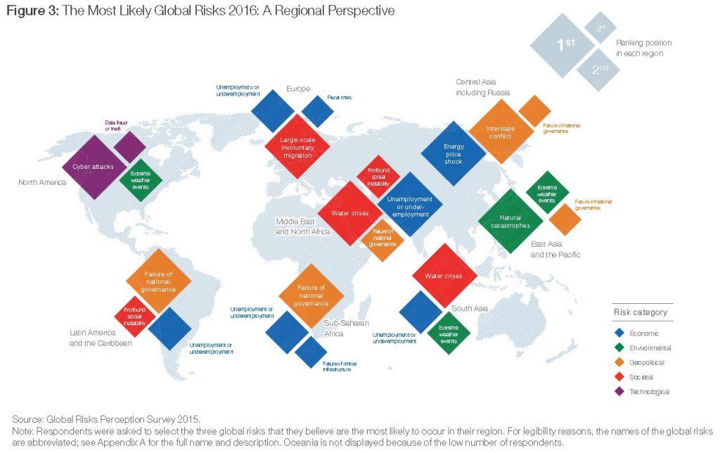 GlobaalitrislkitZurich20160119