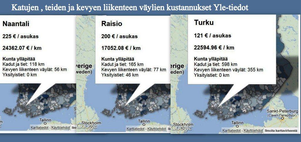 Liikenneevulakustannukset2012jpg