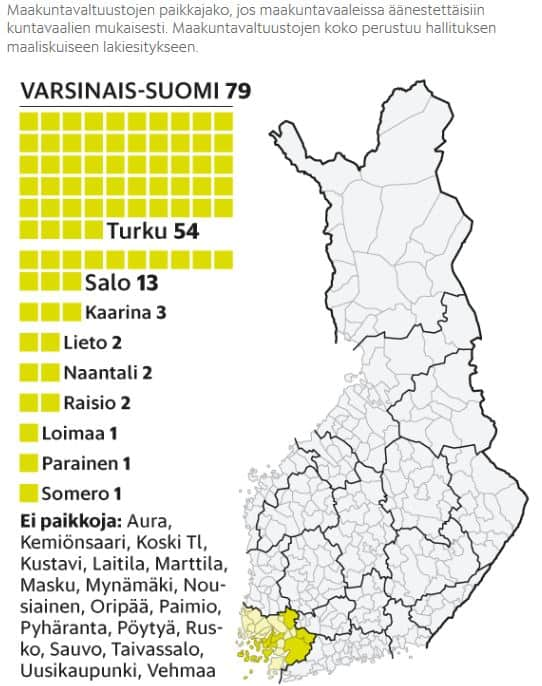 Maakuntahallinnonpaikkajako20170507