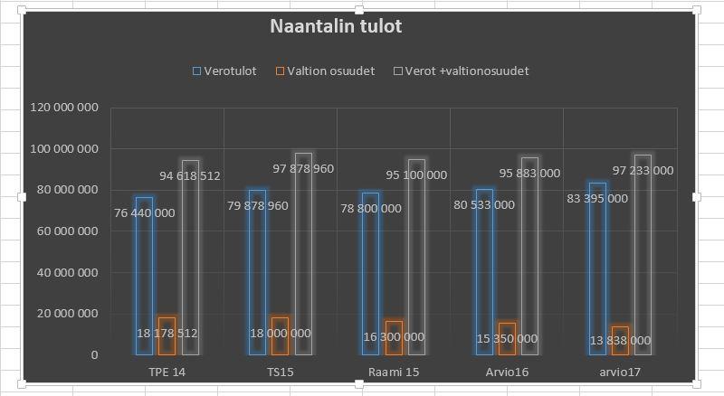 Naantalintuloarviot20140616