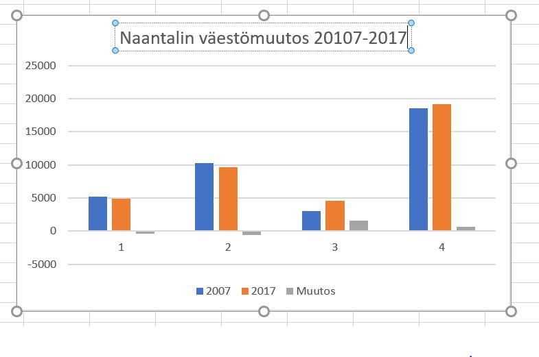 NaantalinvC3A4estC3B6muutos20172017JPG