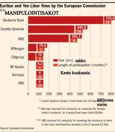 Pankkiiensakot20131204