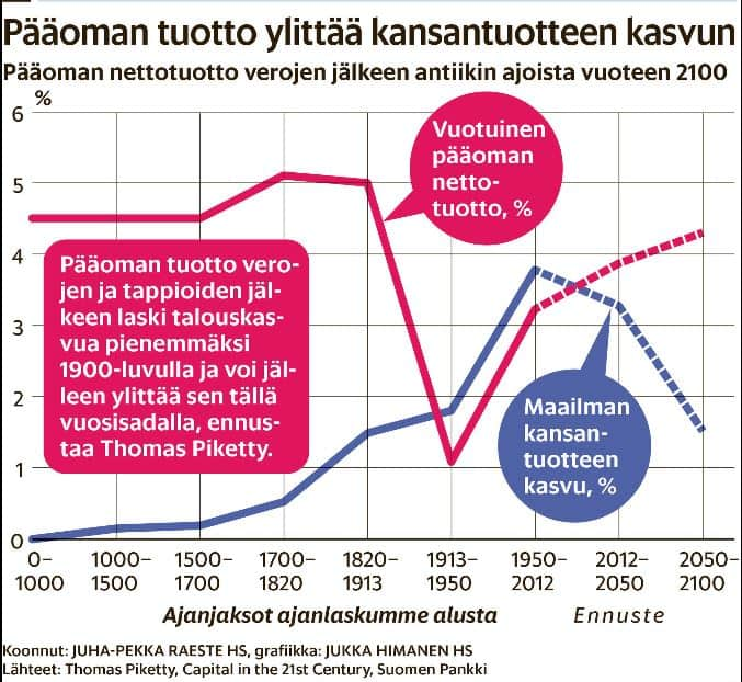 Piketty20140323