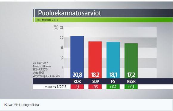 Puolu3kannatus20130307