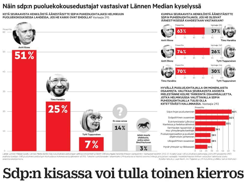 PuoluejohtajakisaLM20170106