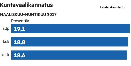 PuoluekannatusAL20170405