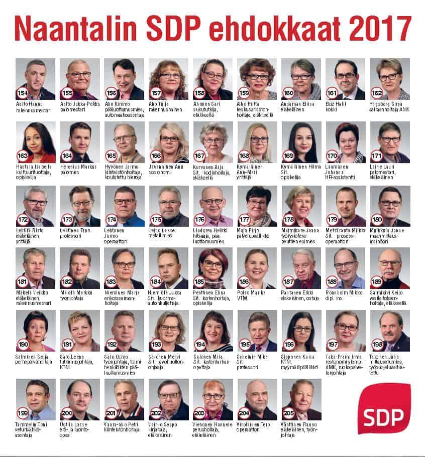 SDPNaantaliehdokkaatRannikkoseutu20170309