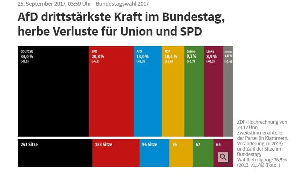 Saksanvaalit20170924