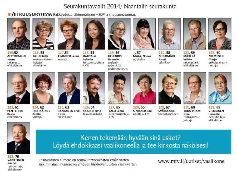 Seurakuntavaaliehdokkaat2014RuusuryhmC3A4