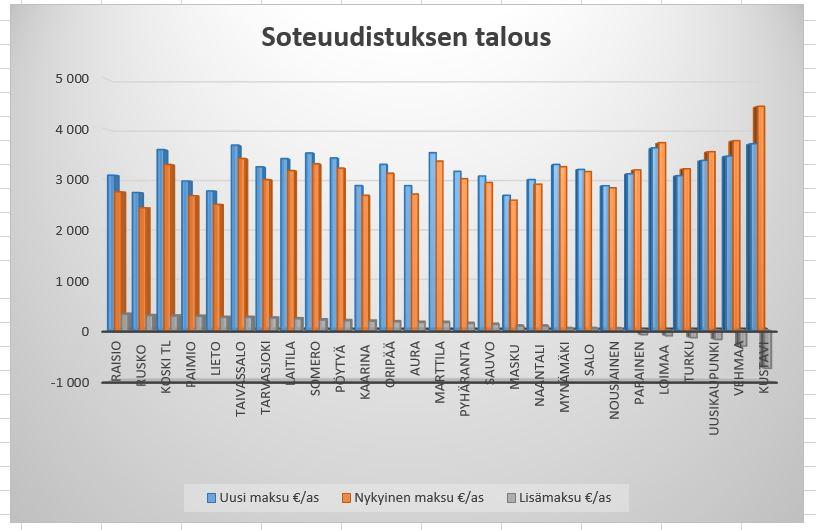 SoteuudistusVSuomi20141204