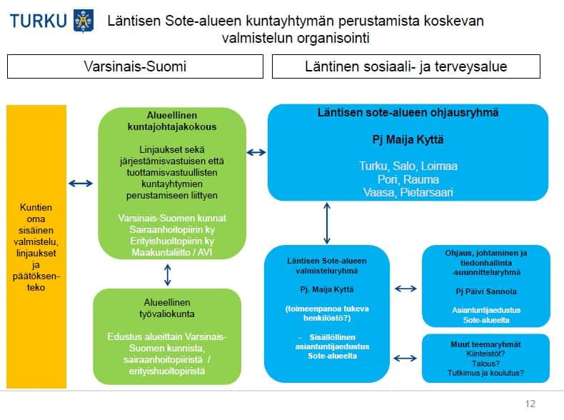 SotevalmisteluKyttC3A420150122