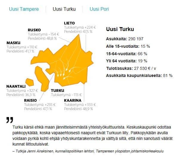 UusiTurkuYe20140116