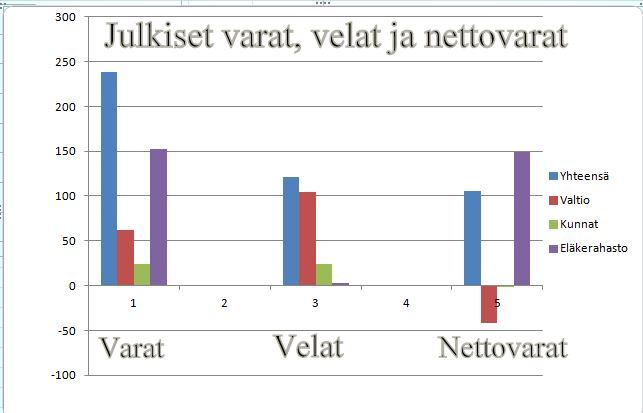 Varatjavelat20130521