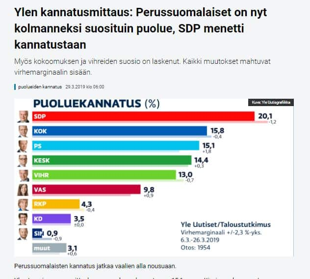 Puoluekaannatus Yle 20190329JPG