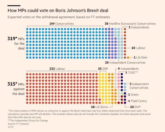 Arvio Brexit äänestyksen tuloksesta 20191019