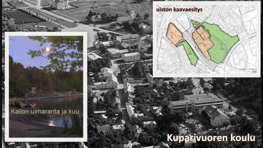 Kailo, Tallipuisto ja Kuparivuoren koulu 2020013
