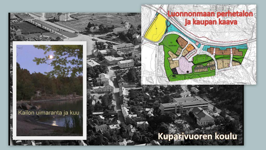Kailo , Kuparivuori ja koulu ja kauppa 20200203
