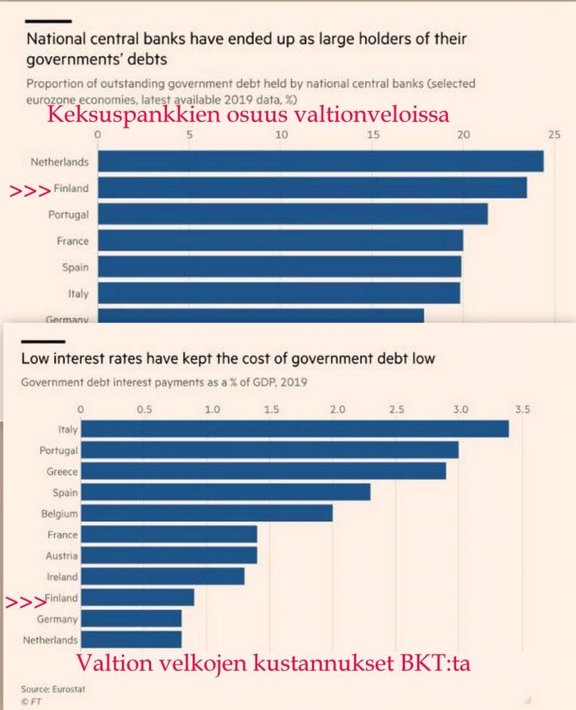 valtion velkoja eri maissa Wolf 20200514