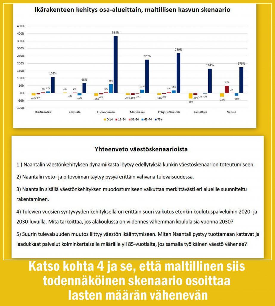 Lapset vähenevät 20201015jpg