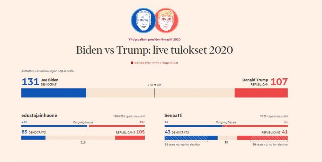 USAn vaalit 20201104