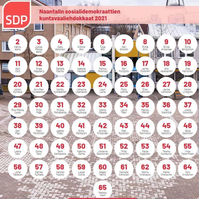 Naantali sosialidemokraattiset kuntavaaliehdokkaat tori 20210518JPG